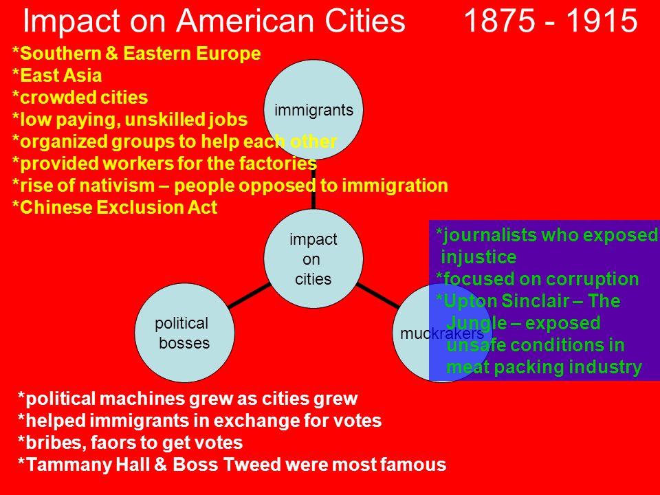 Impact on American Cities 1875 - 1915 *Southern & Eastern Europe *East Asia *crowded cities *low paying, unskilled jobs *organized groups to help each other *provided workers for the factories *rise of nativism – people opposed to immigration *Chinese Exclusion Act *political machines grew as cities grew *helped immigrants in exchange for votes *bribes, faors to get votes *Tammany Hall & Boss Tweed were most famous *journalists who exposed injustice *focused on corruption *Upton Sinclair – The Jungle – exposed unsafe conditions in meat packing industry