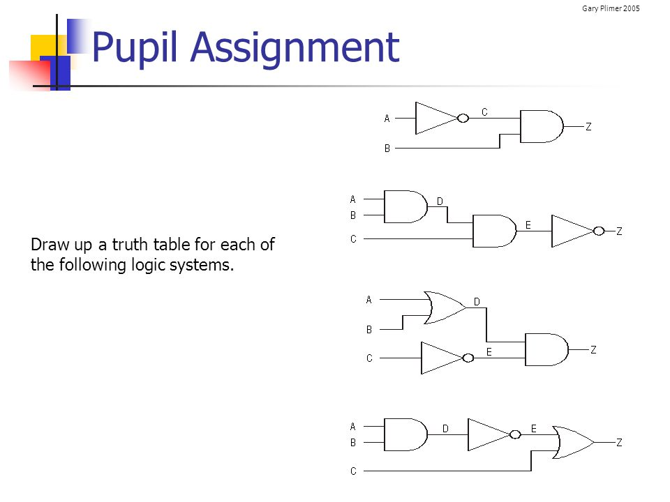 Gary Plimer 2005 Pupil Assignment Draw up a truth table for each of the following logic systems.