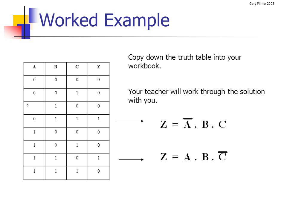Gary Plimer 2005 Worked Example ABCZ 0000 0010 0 100 0111 1000 1010 1101 1110 Copy down the truth table into your workbook. Your teacher will work thr