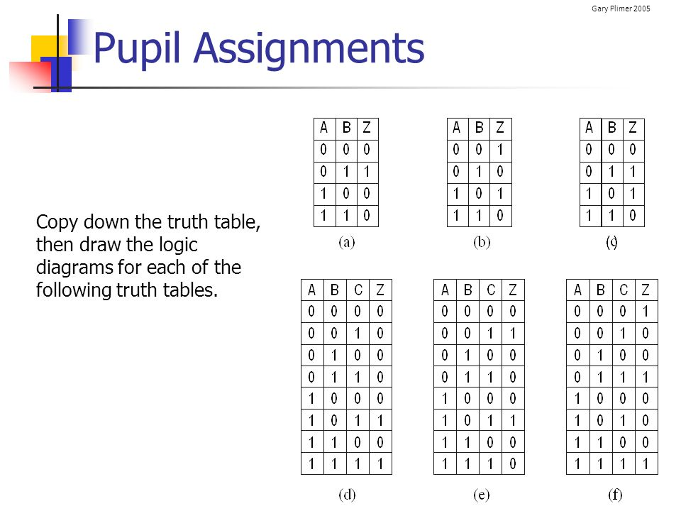 Gary Plimer 2005 Pupil Assignments Copy down the truth table, then draw the logic diagrams for each of the following truth tables.