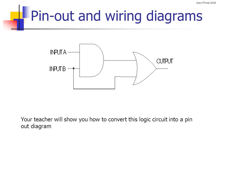 Gary Plimer 2005 Pin-out and wiring diagrams Your teacher will show you how to convert this logic circuit into a pin out diagram