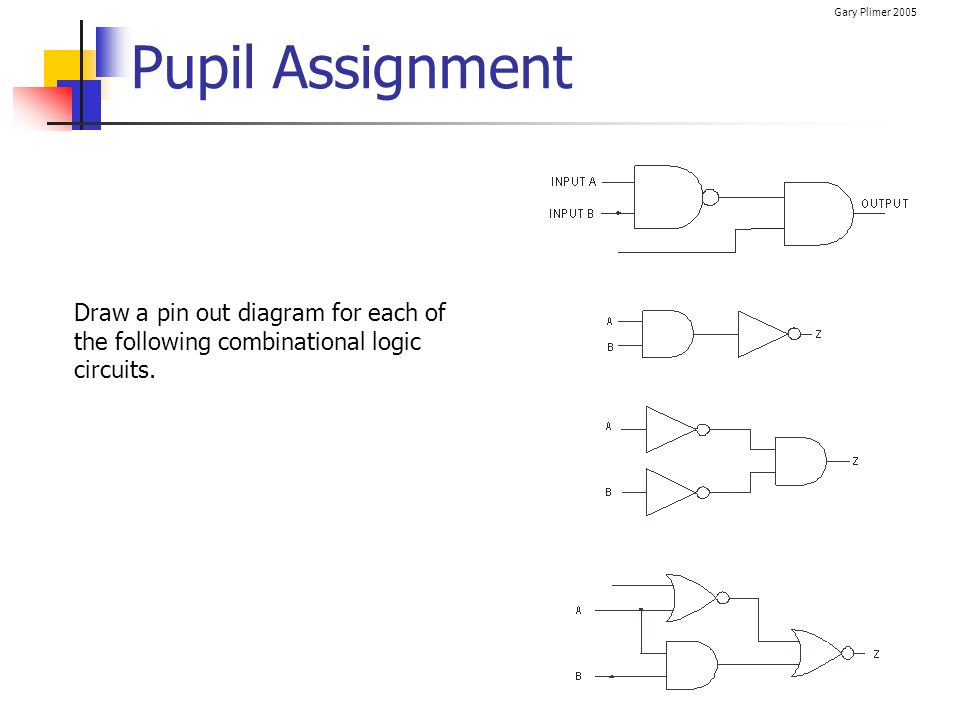 Gary Plimer 2005 Pupil Assignment Draw a pin out diagram for each of the following combinational logic circuits.