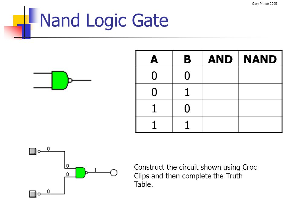 Gary Plimer 2005 Nand Logic Gate ABANDNAND 00 01 10 11 Construct the circuit shown using Croc Clips and then complete the Truth Table.