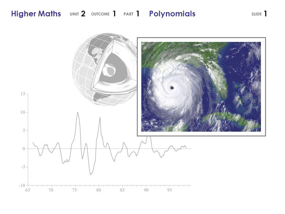 1Higher Maths 2 1 1 Polynomials