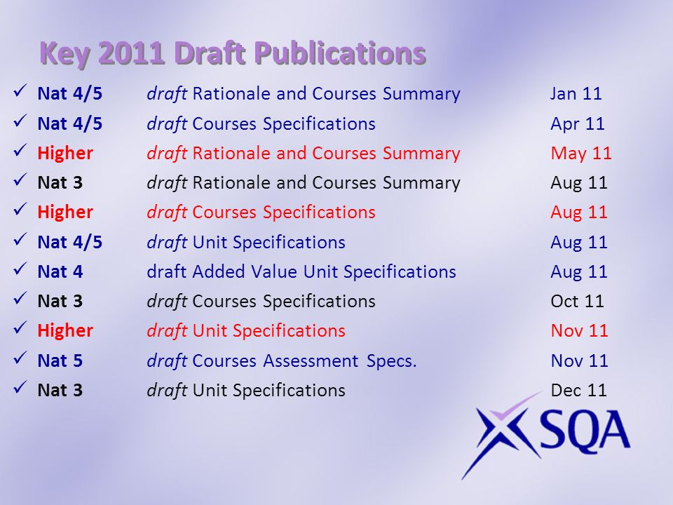 Key 2011 Draft Publications Nat 4/5draft Rationale and Courses SummaryJan 11 Nat 4/5draft Courses SpecificationsApr 11 Higherdraft Rationale and Courses SummaryMay 11 Nat 3draft Rationale and Courses SummaryAug 11 Higherdraft Courses SpecificationsAug 11 Nat 4/5draft Unit SpecificationsAug 11 Nat 4draft Added Value Unit SpecificationsAug 11 Nat 3draft Courses SpecificationsOct 11 Higher draft Unit SpecificationsNov 11 Nat 5draft Courses Assessment Specs.Nov 11 Nat 3draft Unit Specifications Dec 11