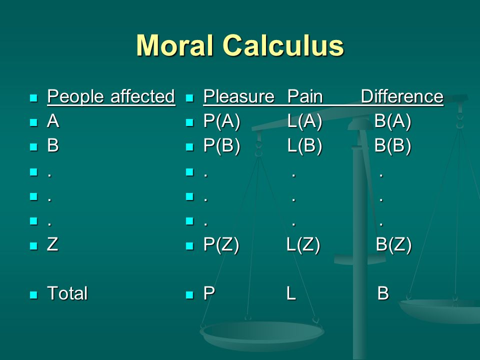 Moral Calculus People affected People affected A B...
