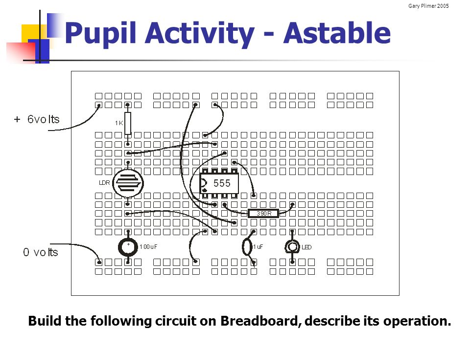 Gary Plimer 2005 Pupil Activity - Astable Build the following circuit on Breadboard, describe its operation.