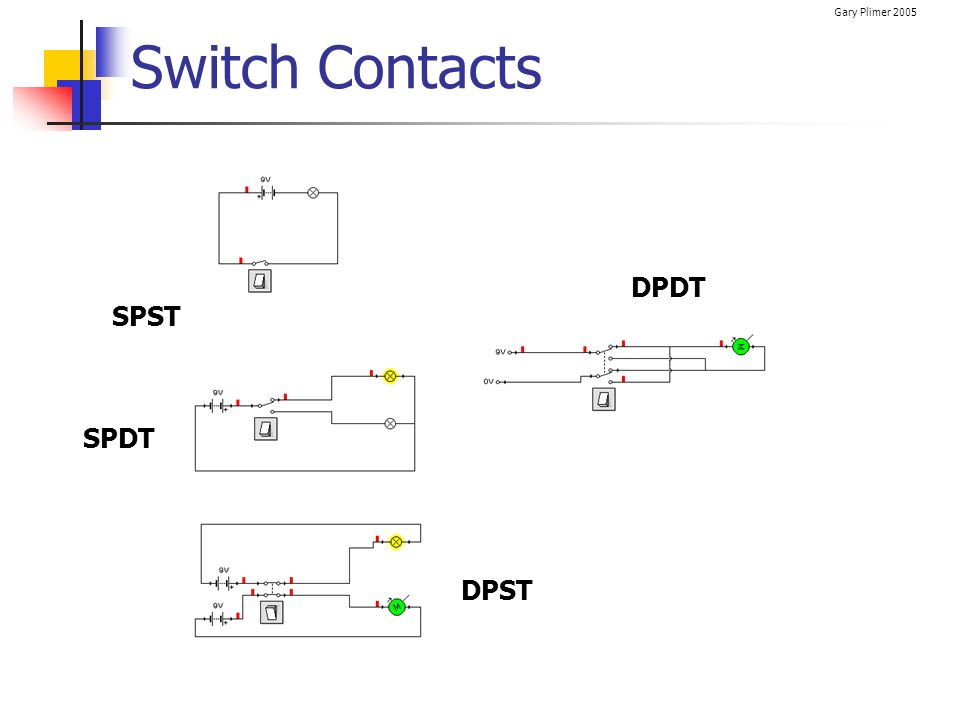 Gary Plimer 2005 Switch Contacts SPST SPDT DPST DPDT