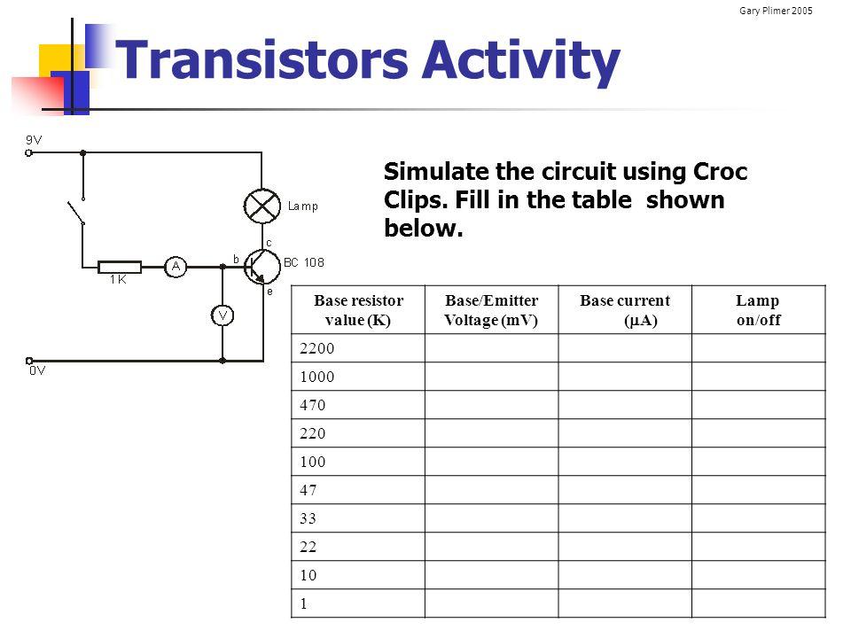 Gary Plimer 2005 Transistors Activity Base resistor value (K) Base/Emitter Voltage (mV) Base current ( A) Lamp on/off 2200 1000 470 220 100 47 33 22 1