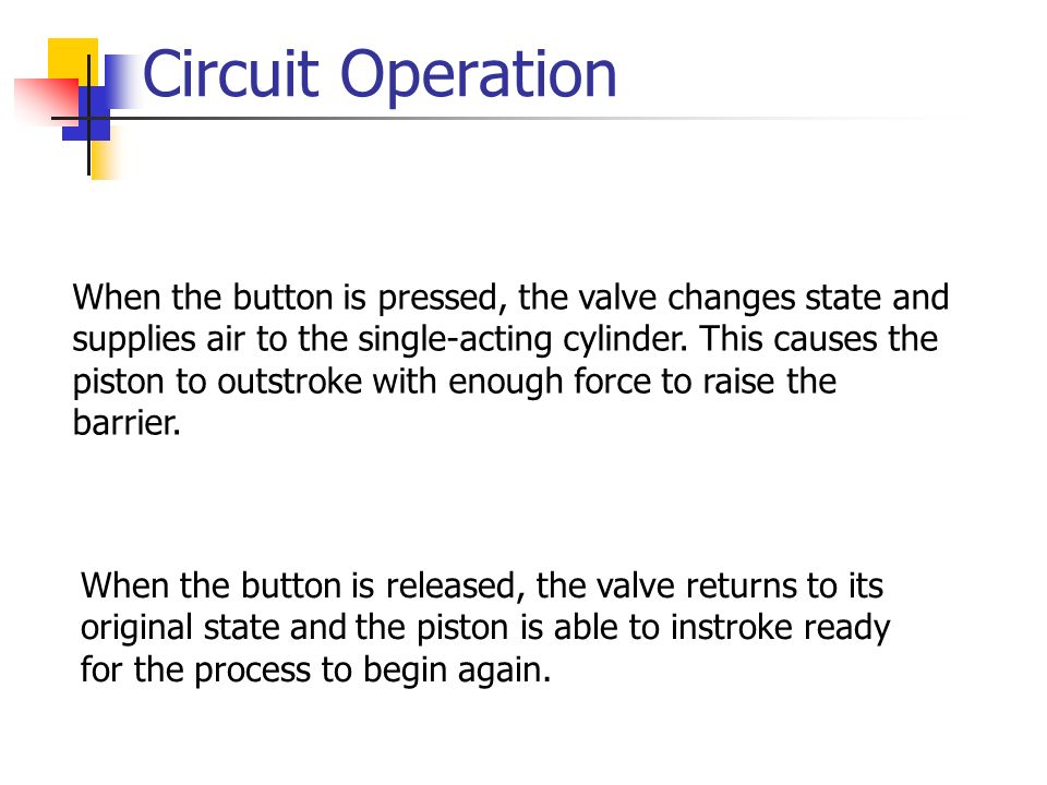 Circuit Operation When the button is pressed, the valve changes state and supplies air to the single-acting cylinder. This causes the piston to outstr