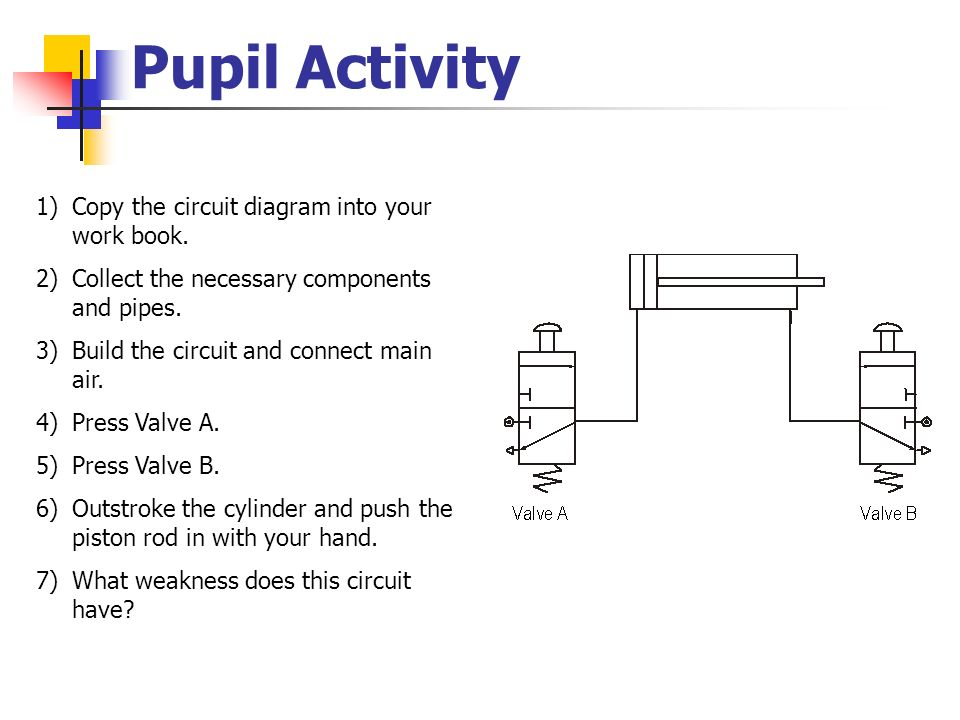 Pupil Activity 1)Copy the circuit diagram into your work book. 2)Collect the necessary components and pipes. 3)Build the circuit and connect main air.