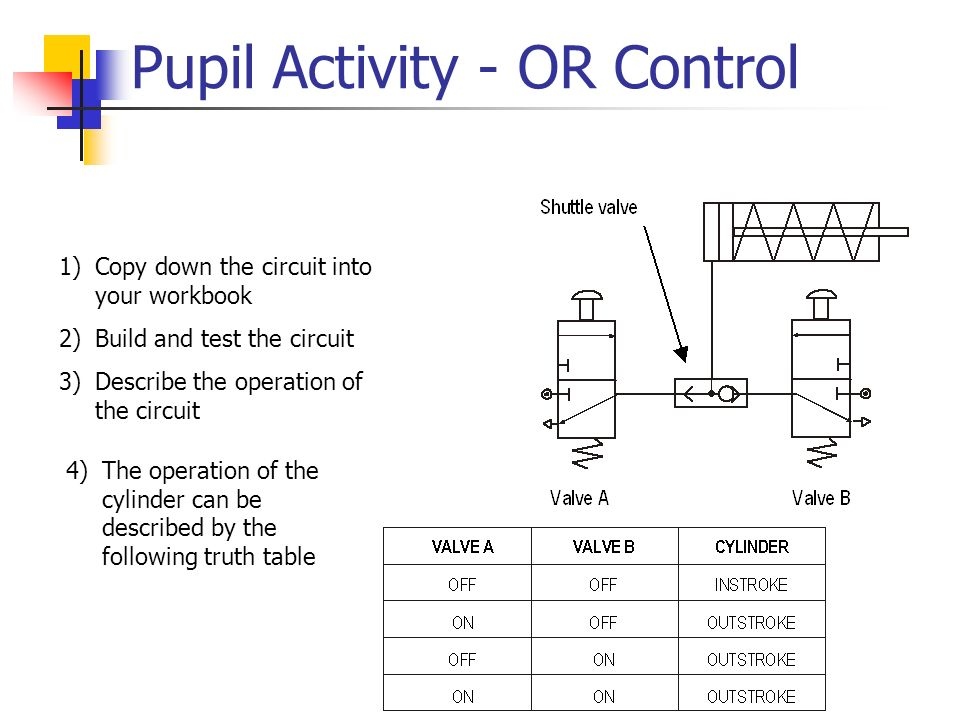 Pupil Activity - OR Control 1)Copy down the circuit into your workbook 2)Build and test the circuit 3)Describe the operation of the circuit 4)The oper