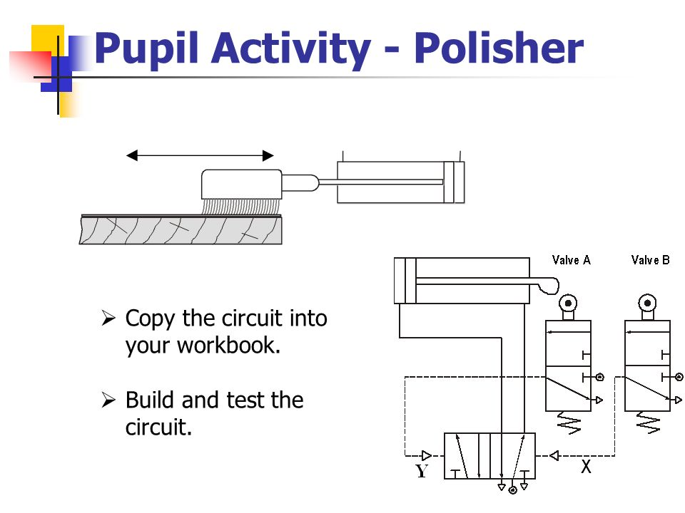 Pupil Activity - Polisher Copy the circuit into your workbook. Build and test the circuit.
