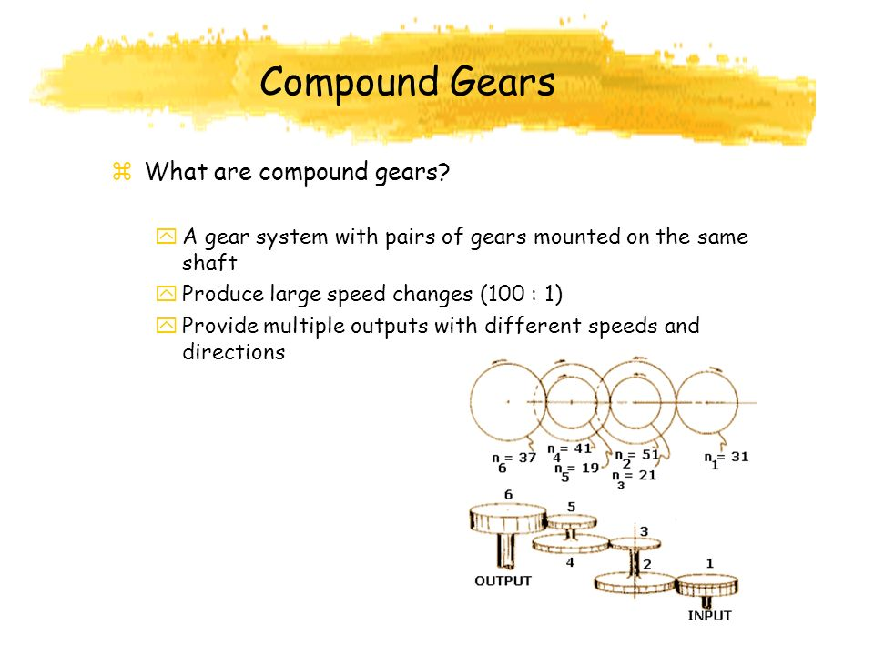 Compound Gears zWhat are compound gears.