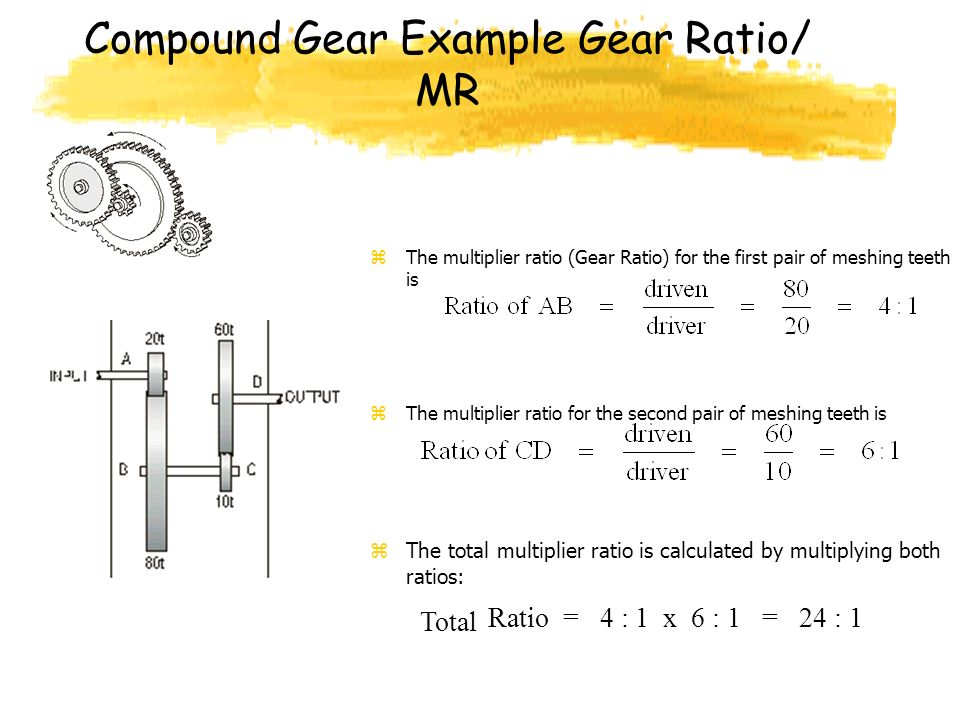 Compound Gear Example Gear Ratio/ MR zThe multiplier ratio (Gear Ratio) for the first pair of meshing teeth is zThe multiplier ratio for the second pair of meshing teeth is zThe total multiplier ratio is calculated by multiplying both ratios: Ratio = 4 : 1 x 6 : 1 = 24 : 1 Total