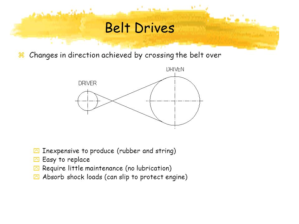 Belt Drives z Changes in direction achieved by crossing the belt over y Inexpensive to produce (rubber and string) y Easy to replace y Require little maintenance (no lubrication) y Absorb shock loads (can slip to protect engine)