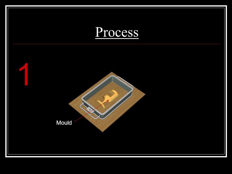 Process 1 Mould