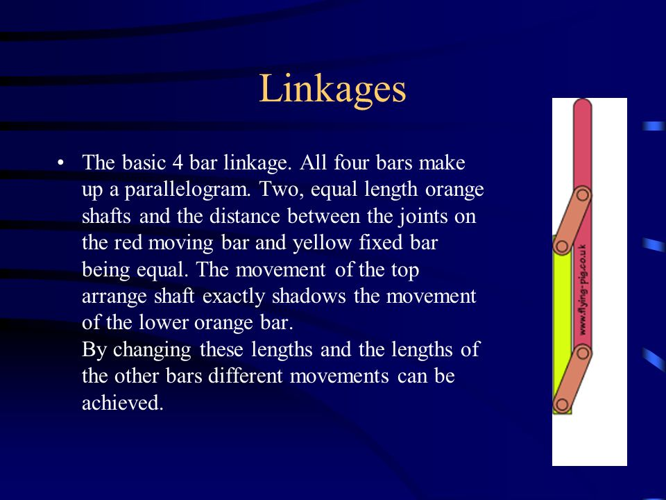 Linkages The basic 4 bar linkage. All four bars make up a parallelogram.