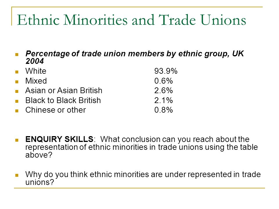 Ethnic Minorities and Trade Unions Percentage of trade union members by ethnic group, UK 2004 White93.9% Mixed0.6% Asian or Asian British2.6% Black to