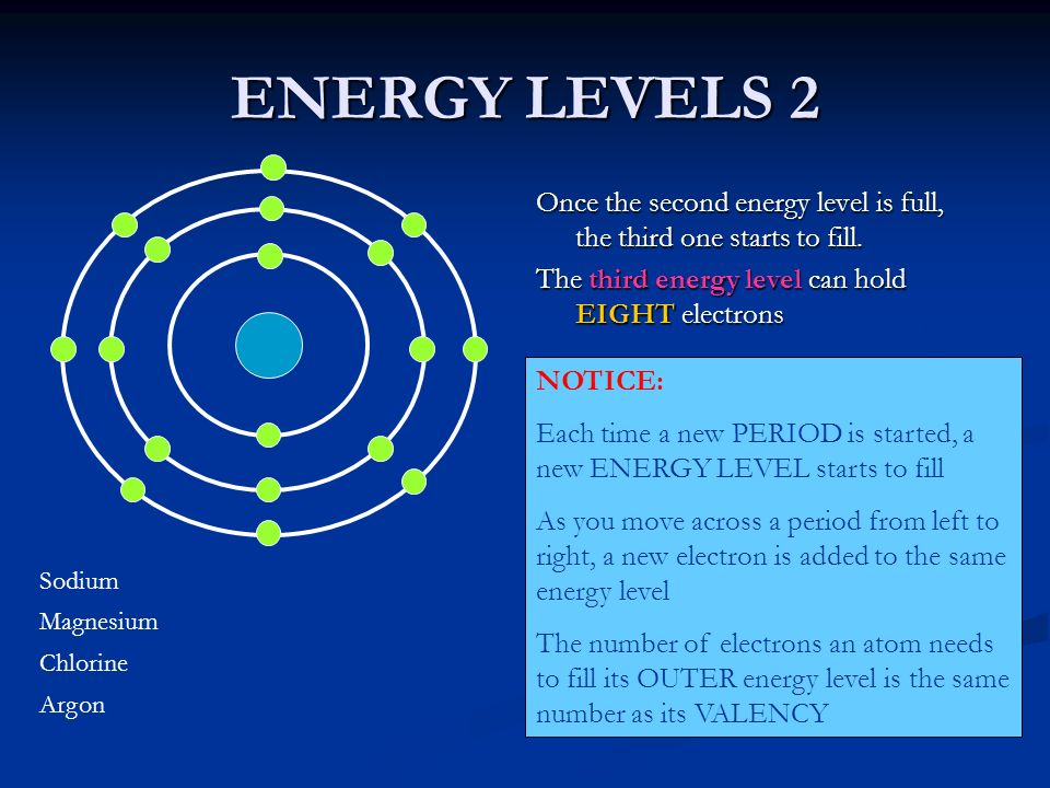 ENERGY LEVELS 2 Once the second energy level is full, the third one starts to fill. The third energy level can hold EIGHT electrons Sodium Magnesium C