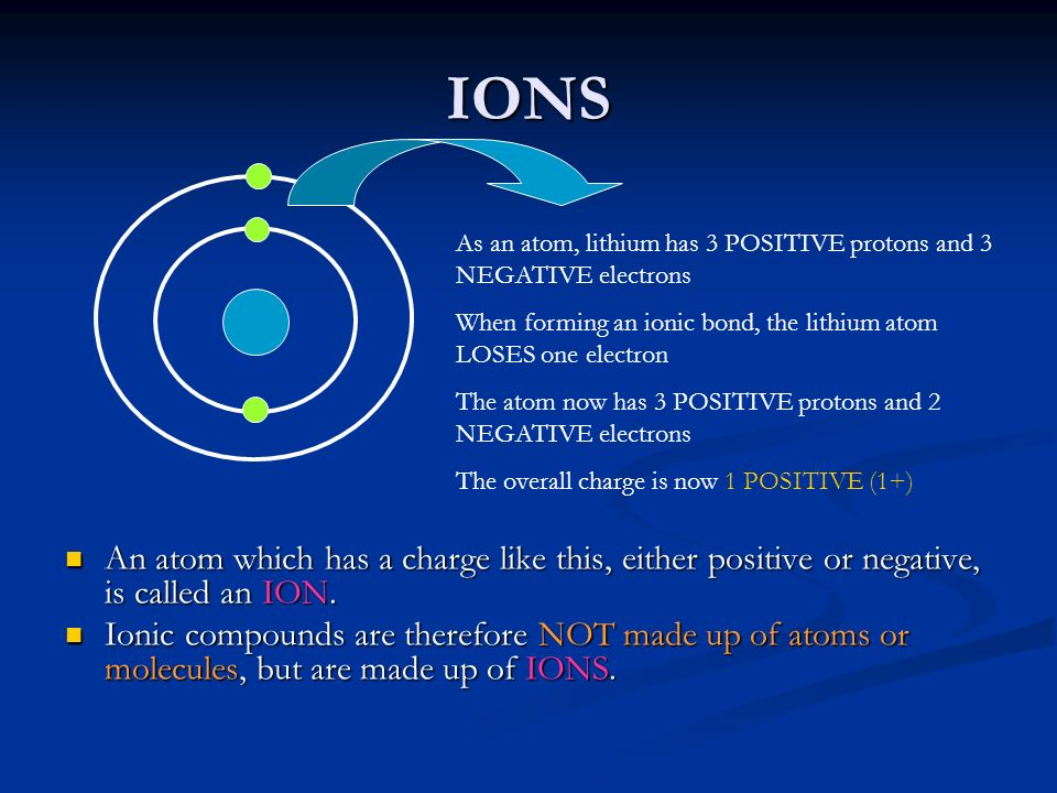 IONS An atom which has a charge like this, either positive or negative, is called an ION. An atom which has a charge like this, either positive or neg