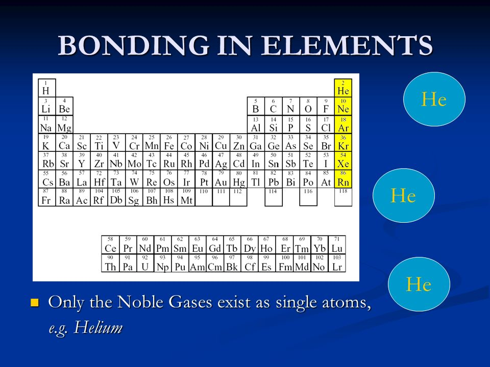 BONDING IN ELEMENTS Only the Noble Gases exist as single atoms, Only the Noble Gases exist as single atoms, e.g. Helium e.g. Helium He