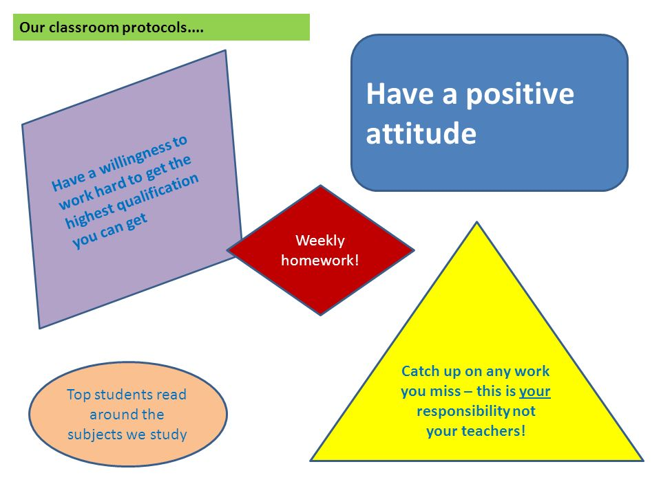 Have a willingness to work hard to get the highest qualification you can get Have a positive attitude Our classroom protocols.... Catch up on any work