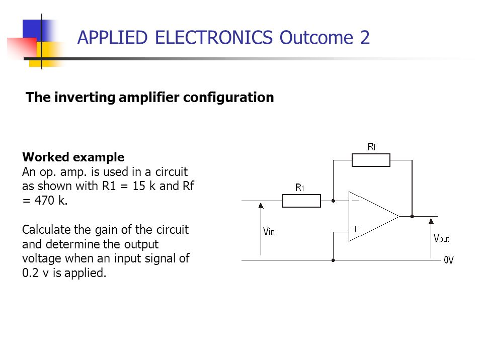 APPLIED ELECTRONICS Outcome 2 The inverting amplifier configuration Worked example An op. amp. is used in a circuit as shown with R1 = 15 k and Rf = 4