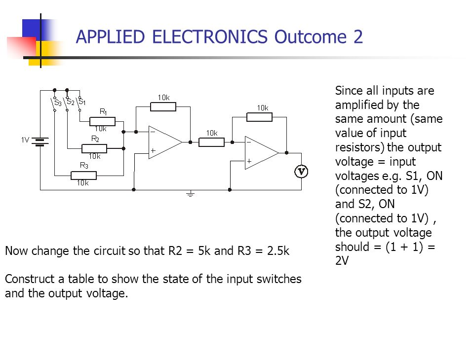 APPLIED ELECTRONICS Outcome 2 Since all inputs are amplified by the same amount (same value of input resistors) the output voltage = input voltages e.