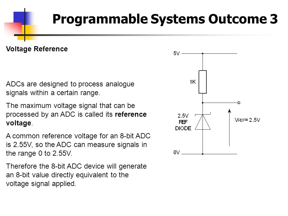 Programmable Systems Outcome 3 Voltage Reference ADCs are designed to process analogue signals within a certain range. The maximum voltage signal that