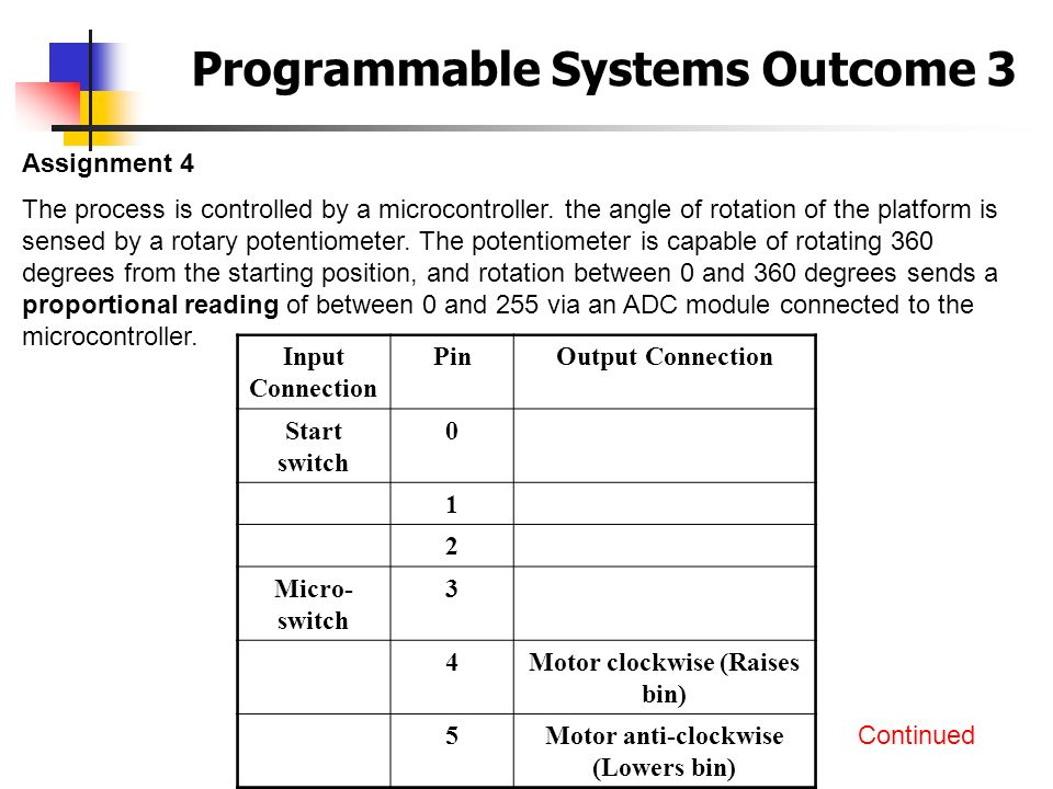 Programmable Systems Outcome 3 Assignment 4 The process is controlled by a microcontroller. the angle of rotation of the platform is sensed by a rotar