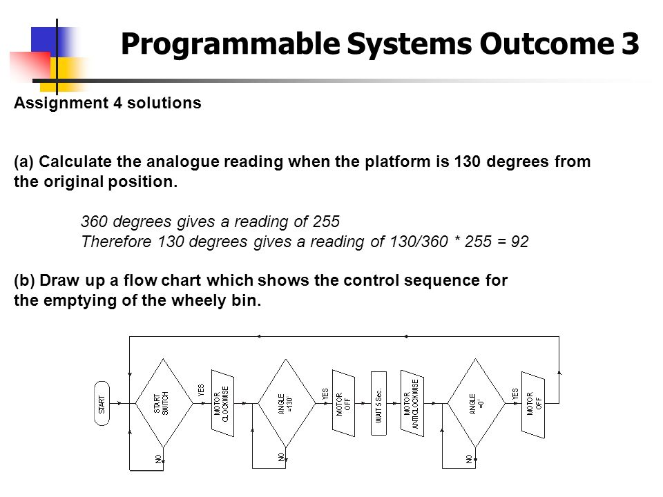 Programmable Systems Outcome 3 Assignment 4 solutions (a) Calculate the analogue reading when the platform is 130 degrees from the original position.