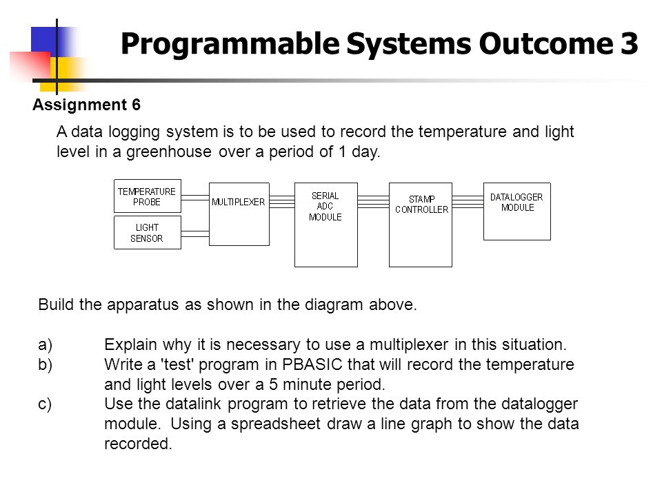 Programmable Systems Outcome 3 Assignment 6 A data logging system is to be used to record the temperature and light level in a greenhouse over a perio