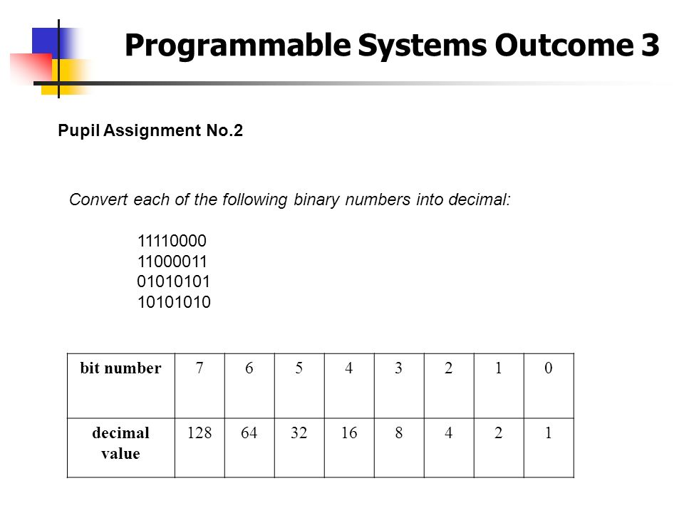 Programmable Systems Outcome 3 Pupil Assignment No.2 bit number76543210 decimal value 1286432168421 Convert each of the following binary numbers into