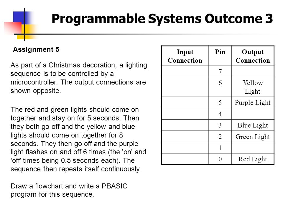 Programmable Systems Outcome 3 Assignment 5 As part of a Christmas decoration, a lighting sequence is to be controlled by a microcontroller. The outpu