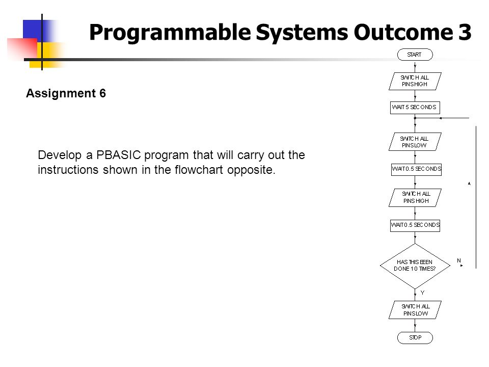 Programmable Systems Outcome 3 Assignment 6 Develop a PBASIC program that will carry out the instructions shown in the flowchart opposite.