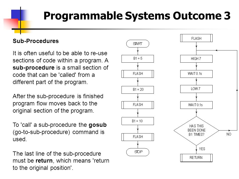 Programmable Systems Outcome 3 Sub-Procedures It is often useful to be able to re-use sections of code within a program. A sub-procedure is a small se