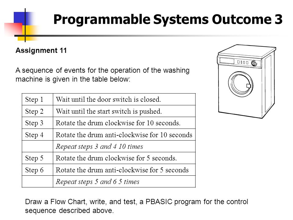 Programmable Systems Outcome 3 Assignment 11 A sequence of events for the operation of the washing machine is given in the table below: Step 1Wait unt