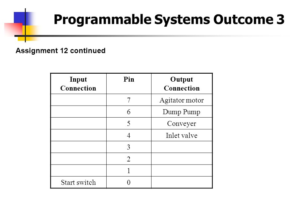 Programmable Systems Outcome 3 Assignment 12 continued Input Connection PinOutput Connection 7Agitator motor 6Dump Pump 5Conveyer 4Inlet valve 3 2 1 S