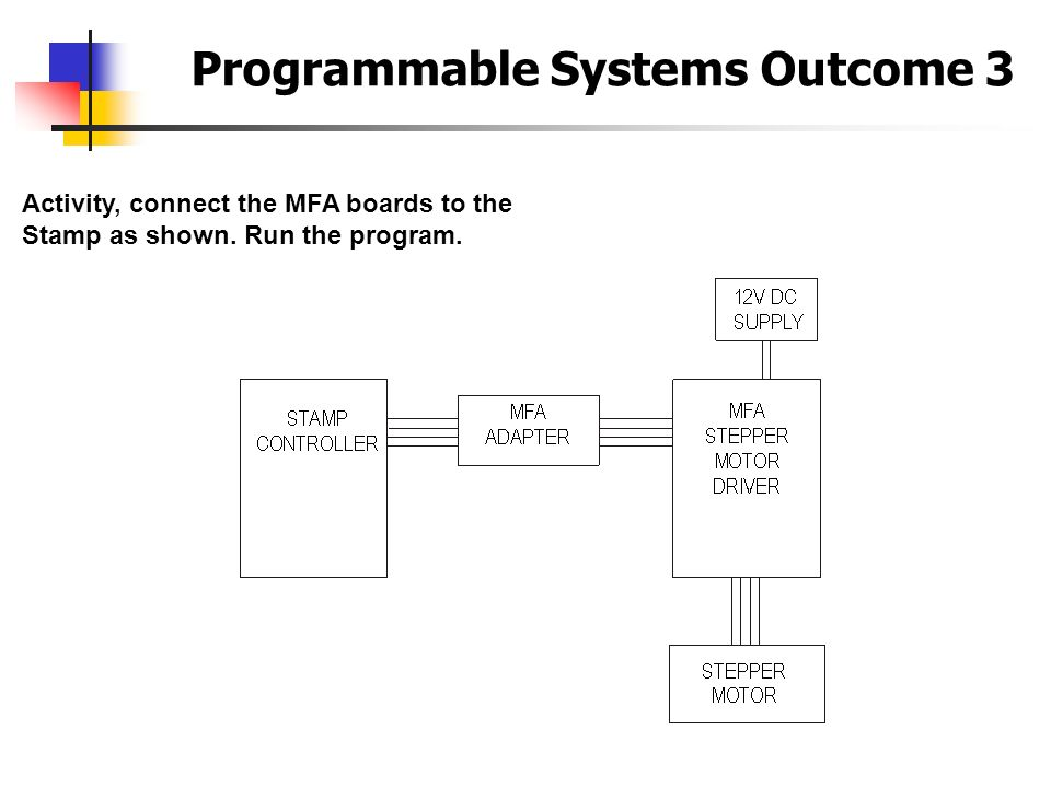 Programmable Systems Outcome 3 Activity, connect the MFA boards to the Stamp as shown. Run the program.