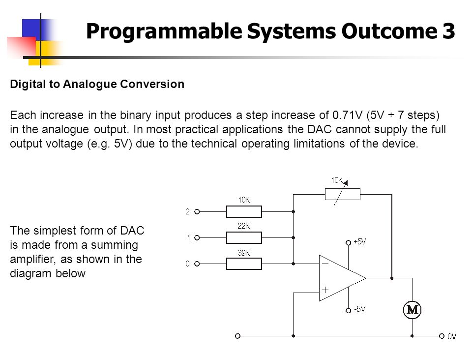 Programmable Systems Outcome 3 Digital to Analogue Conversion Each increase in the binary input produces a step increase of 0.71V (5V ÷ 7 steps) in th