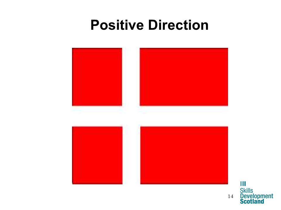 14 Positive Direction