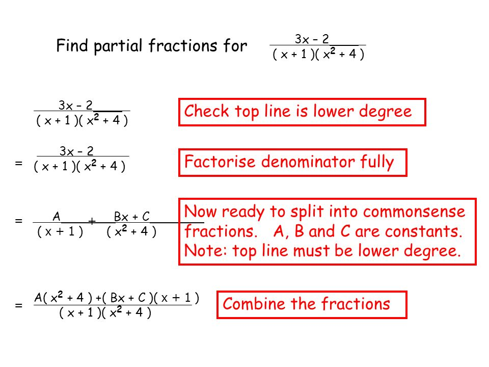 Check top line is lower degree Find partial fractions for Factorise denominator fully A ( x + 1 ) Bx + C ( x 2 + 4 ) + Now ready to split into commons