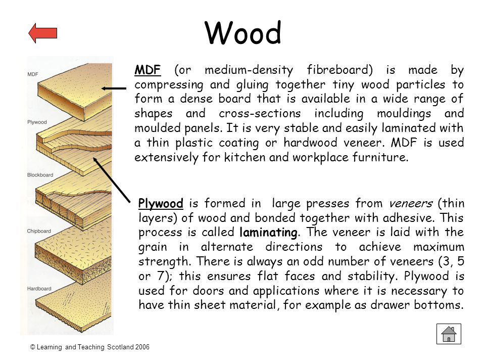 © Learning and Teaching Scotland 2006 Wood MDF (or medium-density fibreboard) is made by compressing and gluing together tiny wood particles to form a