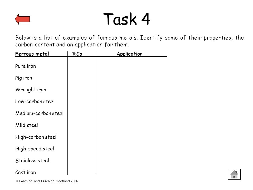 © Learning and Teaching Scotland 2006 Task 4 Below is a list of examples of ferrous metals. Identify some of their properties, the carbon content and