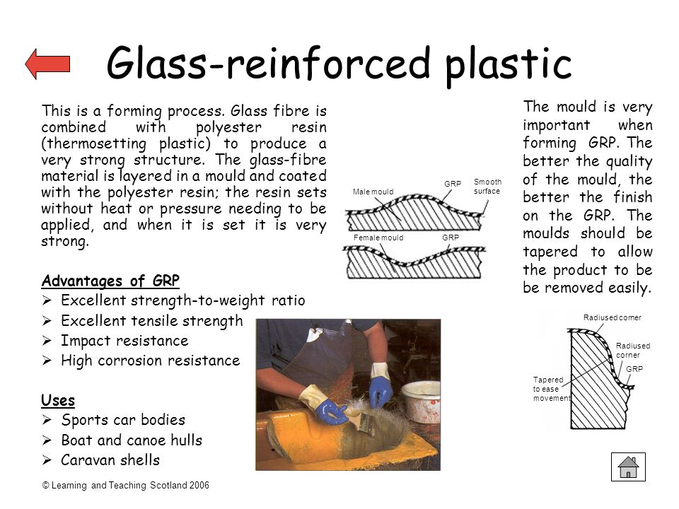 © Learning and Teaching Scotland 2006 Glass-reinforced plastic This is a forming process. Glass fibre is combined with polyester resin (thermosetting