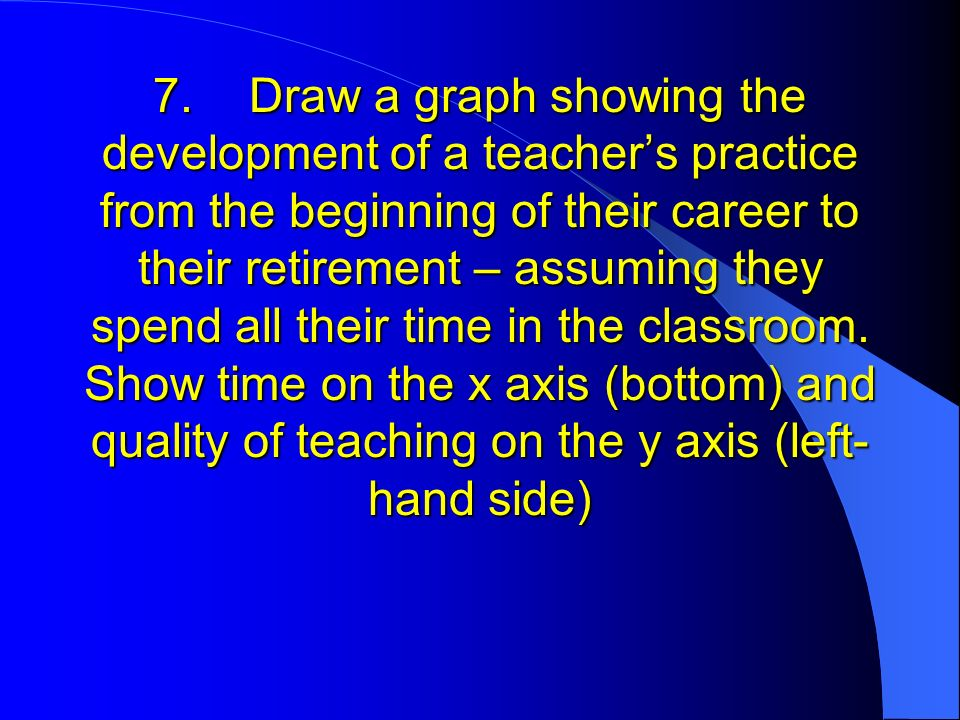 7.Draw a graph showing the development of a teachers practice from the beginning of their career to their retirement – assuming they spend all their time in the classroom.