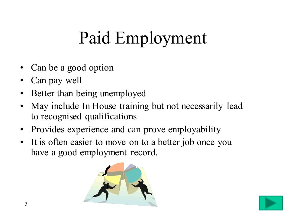 3 Paid Employment Can be a good option Can pay well Better than being unemployed May include In House training but not necessarily lead to recognised qualifications Provides experience and can prove employability It is often easier to move on to a better job once you have a good employment record.