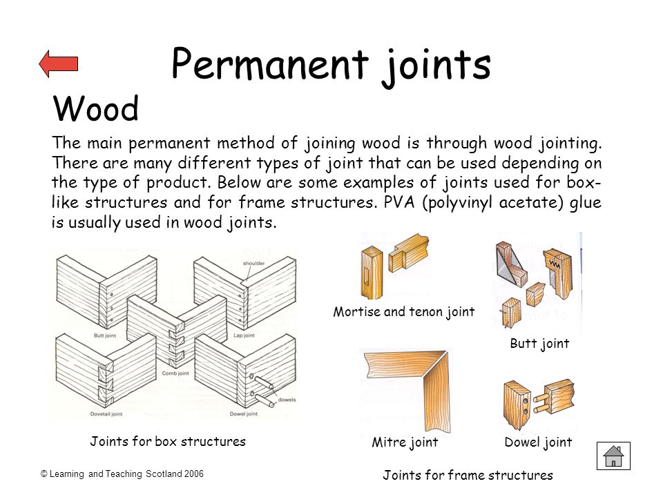 © Learning and Teaching Scotland 2006 Permanent joints Wood The main permanent method of joining wood is through wood jointing. There are many differe