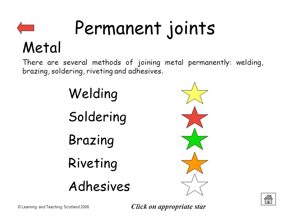 © Learning and Teaching Scotland 2006 Permanent joints Metal There are several methods of joining metal permanently: welding, brazing, soldering, rive